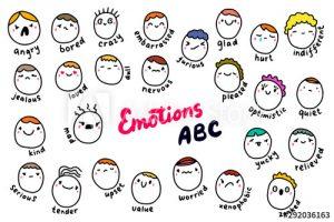 Basic Emotions we feel
